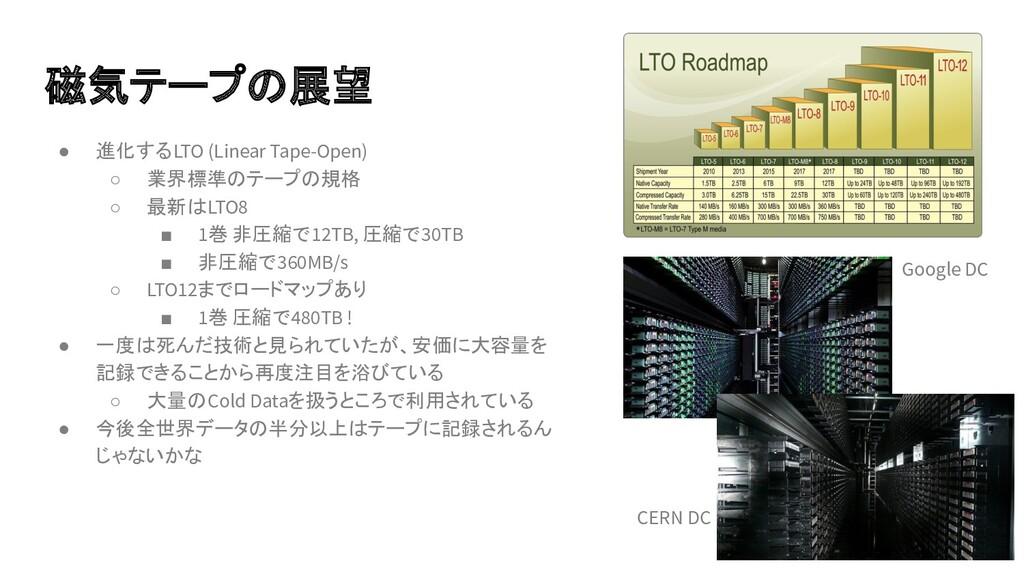 磁気テープの展望 ● 進化するLTO (Linear Tape-Open) ○ 業界標準のテー...