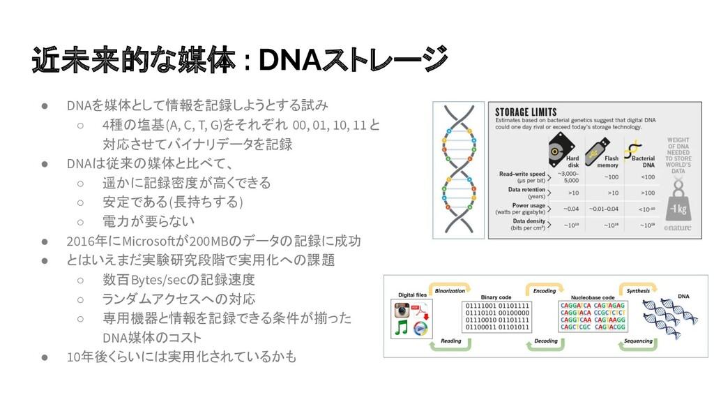 近未来的な媒体 : DNAストレージ ● DNAを媒体として情報を記録しようとする試み ○ 4...