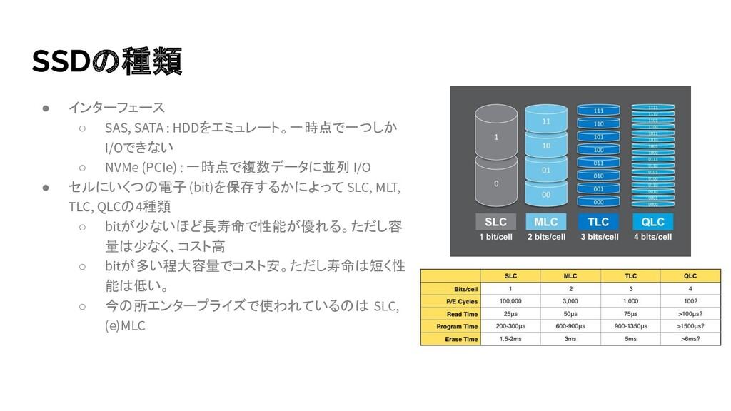 SSDの種類 ● インターフェース ○ SAS, SATA : HDDをエミュレート。一時点で...