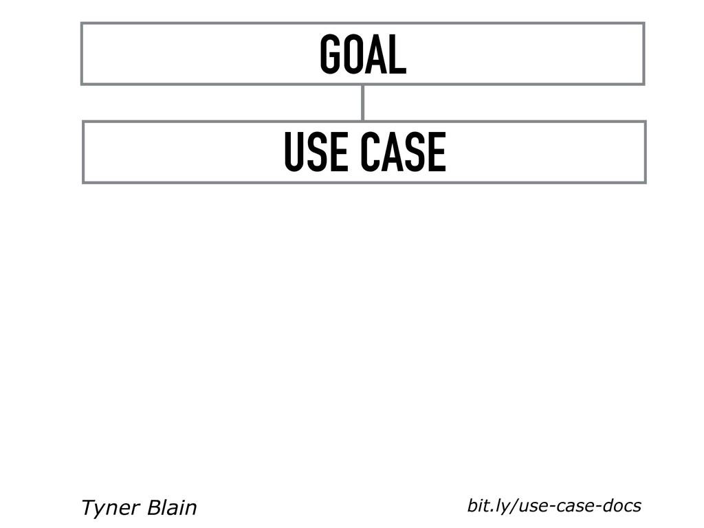GOAL USE CASE Tyner Blain bit.ly/use-case-docs