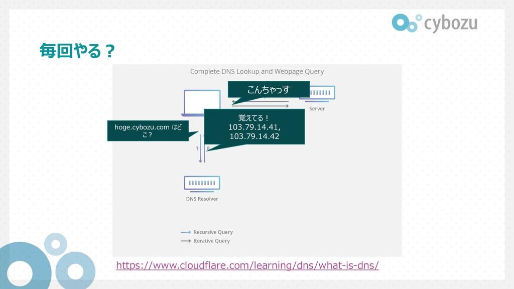 毎回やる︖ https://www.cloudflare.com/learning/dns/w...