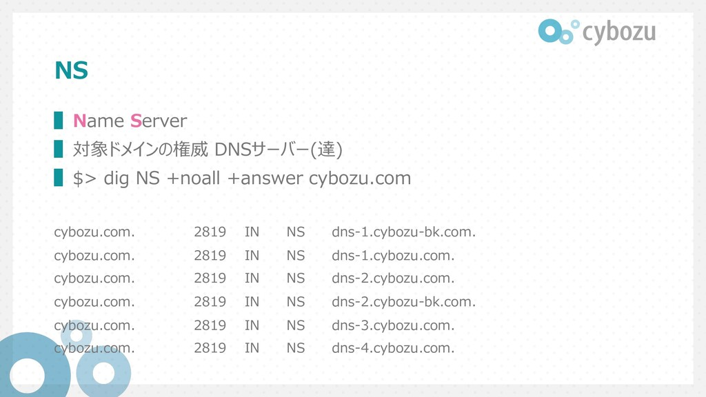 NS ▌Name Server ▌対象ドメインの権威 DNSサーバー(達) ▌$> dig N...