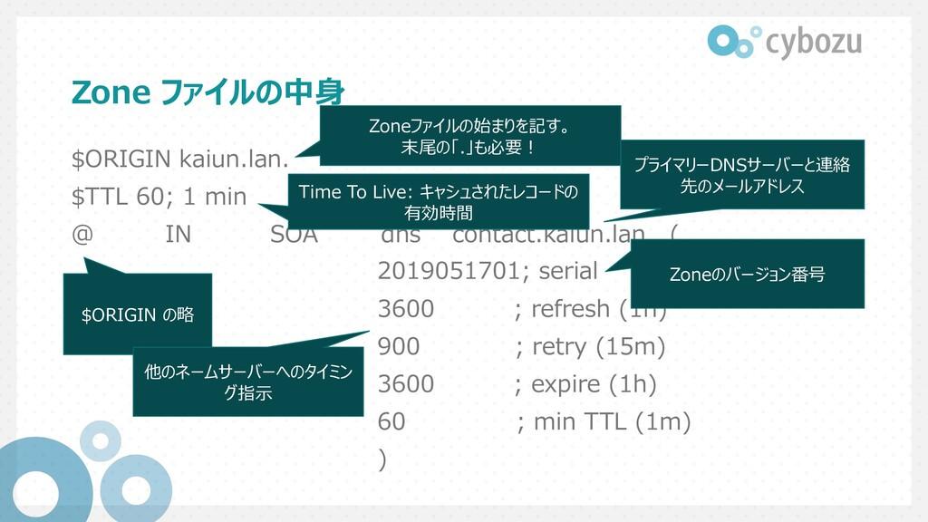 Zone ファイルの中⾝ $ORIGIN kaiun.lan. $TTL 60; 1 min ...