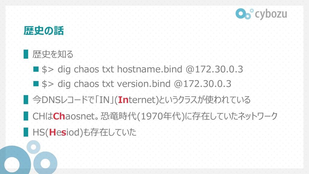 歴史の話 ▌歴史を知る n $> dig chaos txt hostname.bind @1...