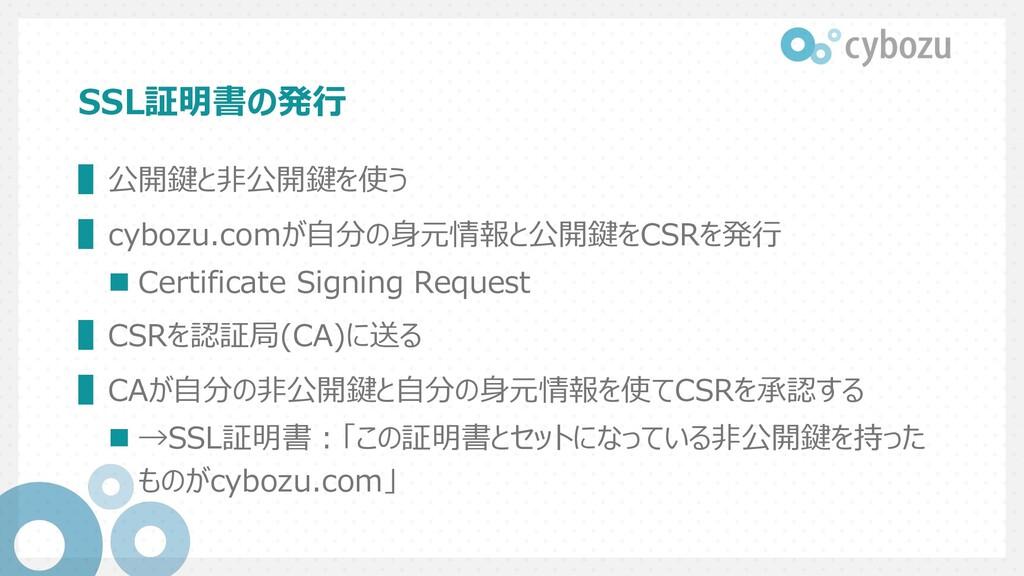SSL証明書の発⾏ ▌公開鍵と⾮公開鍵を使う ▌cybozu.comが⾃分の⾝元情報と公開鍵を...