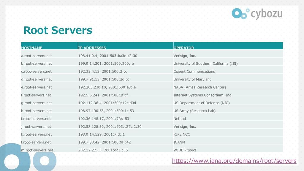 Root Servers https://www.iana.org/domains/root/...