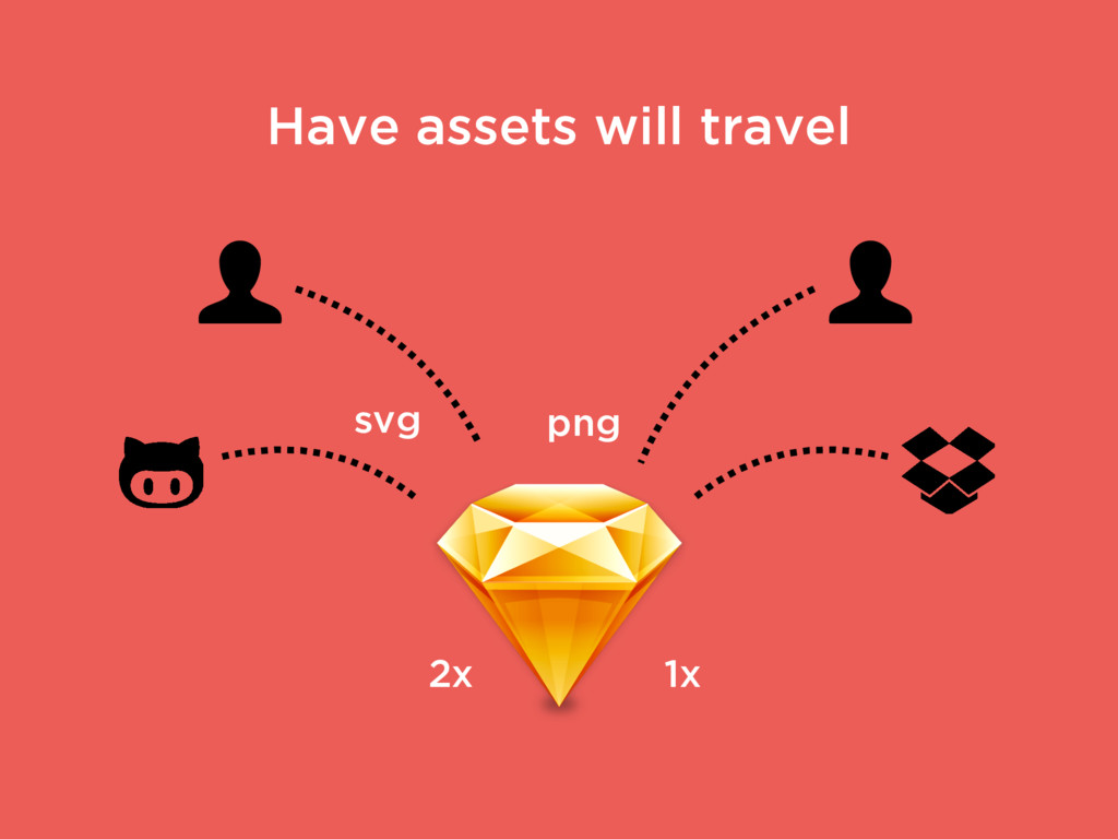 Have assets will travel   1x 2x svg png