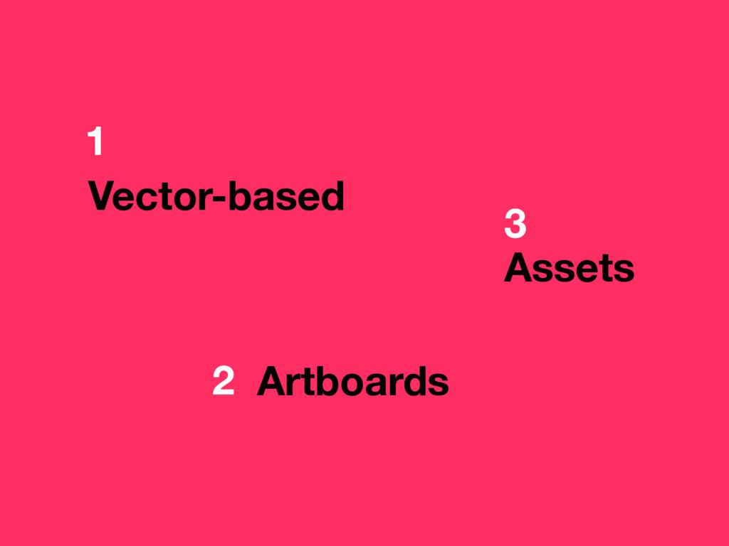 Vector-based 1 Artboards 2 Assets 3