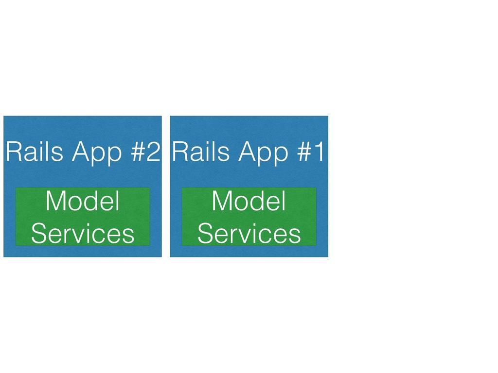 Rails App #2 Model Services Rails App #1 Model...