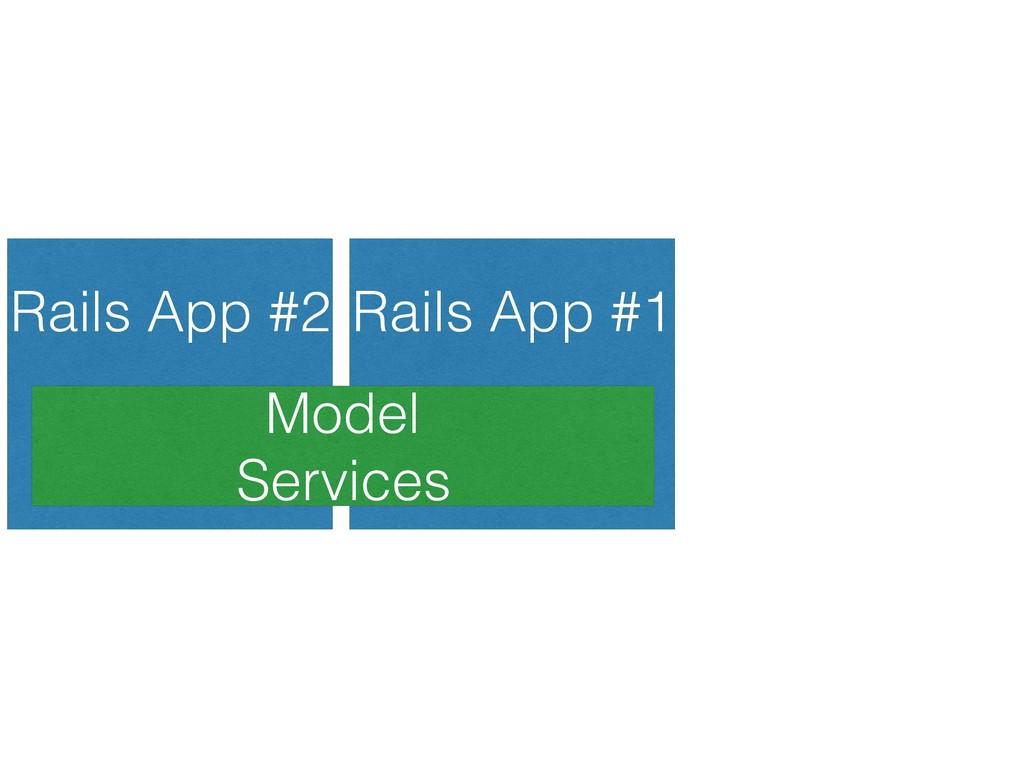 Rails App #1 Rails App #2 Model Services