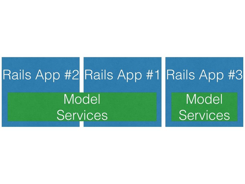 Rails App #1 Rails App #2 Model Services Rails...