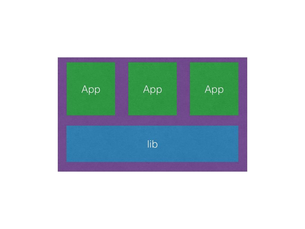 App App App lib