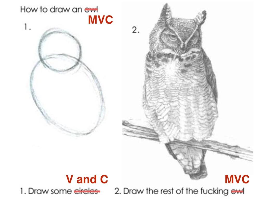 MVC V and C MVC