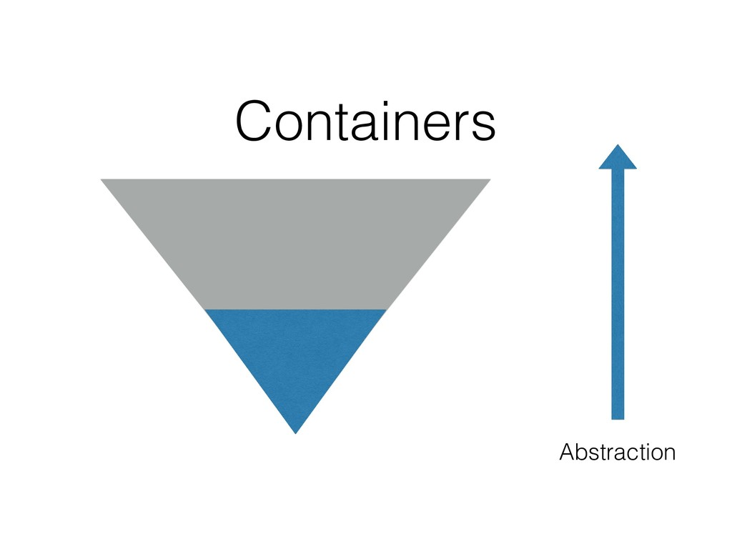Abstraction Containers