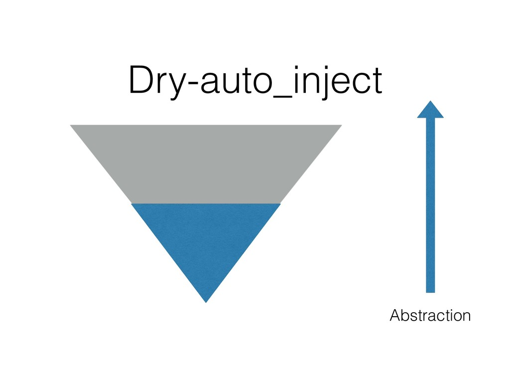 Abstraction Dry-auto_inject