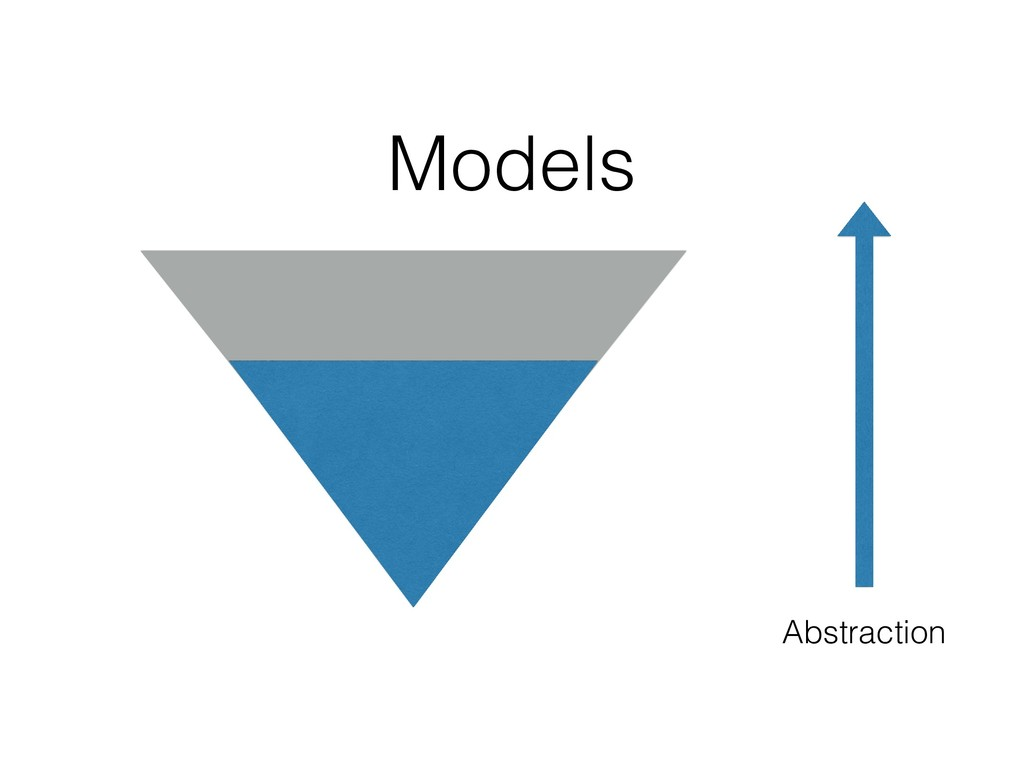 Abstraction Models