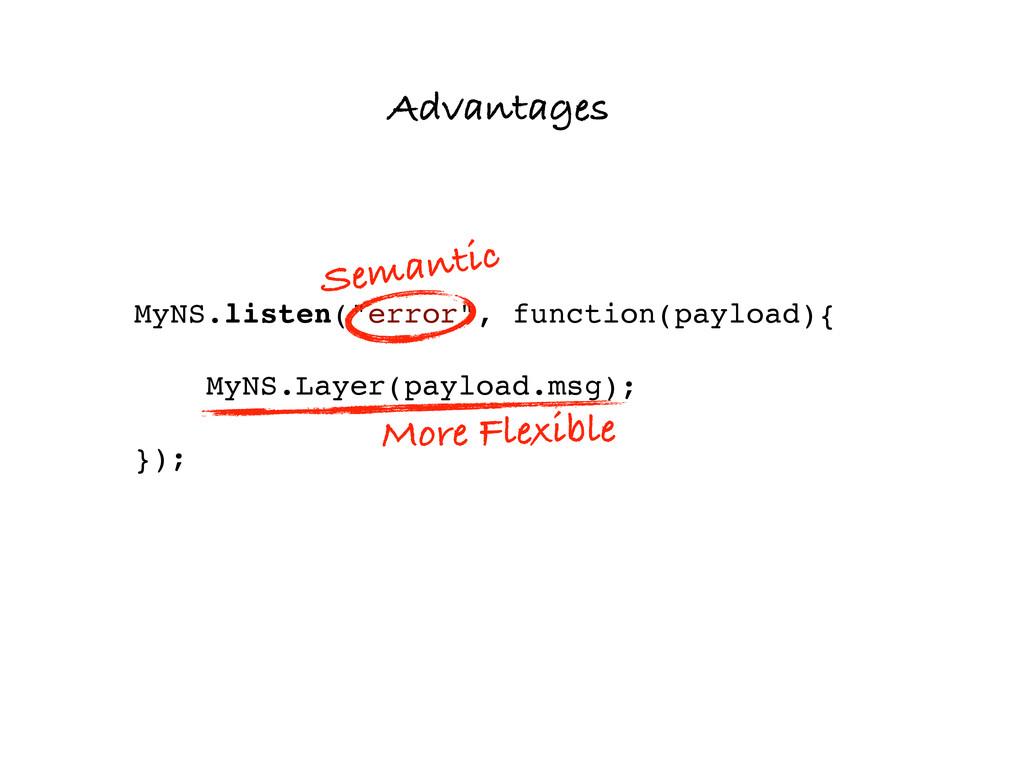 "MyNS.listen(""error"", function(payload){ MyNS.La..."