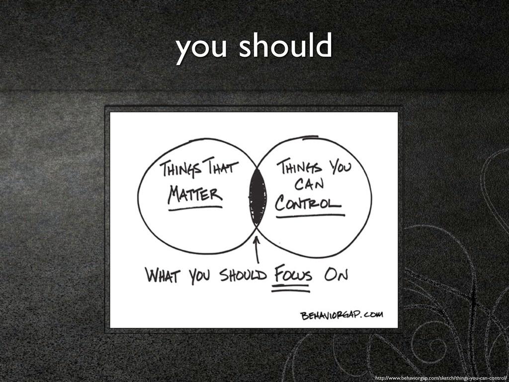 you should http://www.behaviorgap.com/sketch/th...