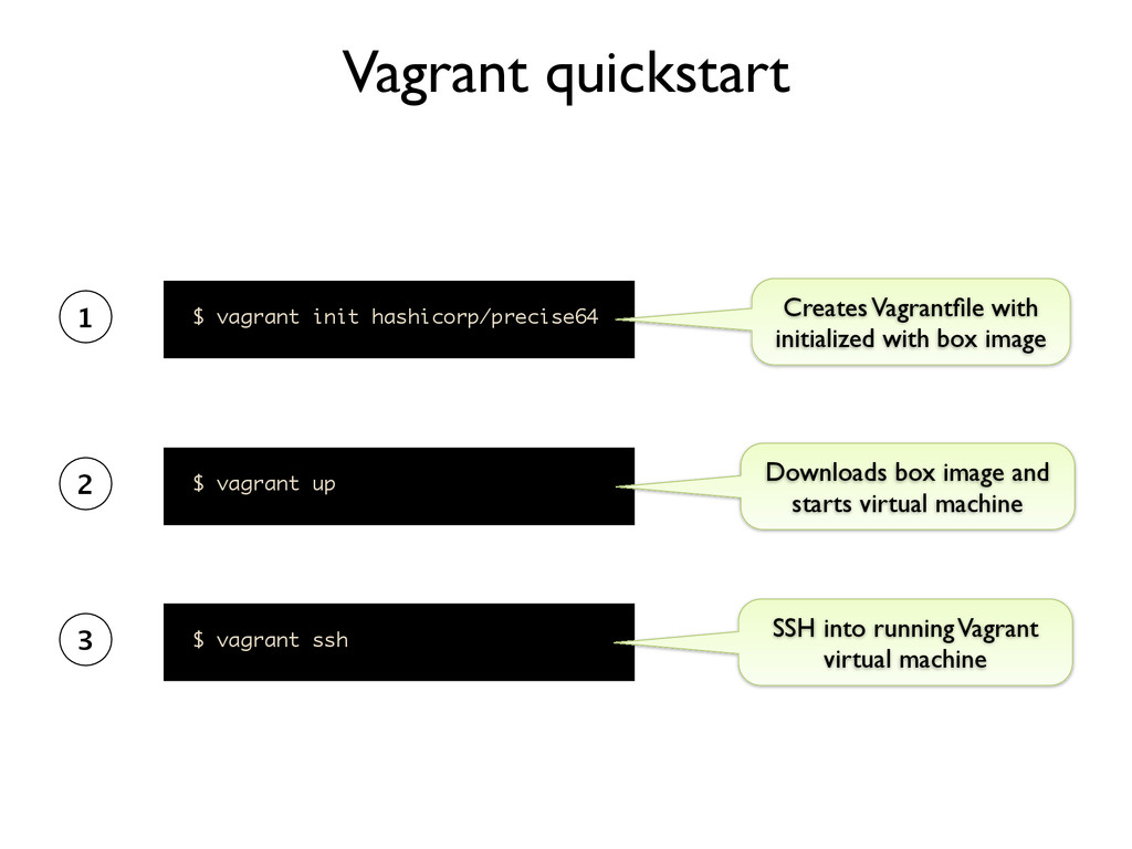 Vagrant quickstart $ vagrant up $ vagrant init ...