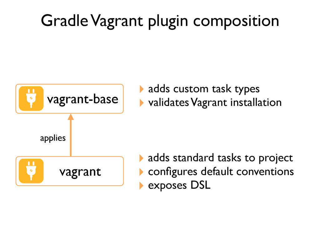 Gradle Vagrant plugin composition vagrant vagra...