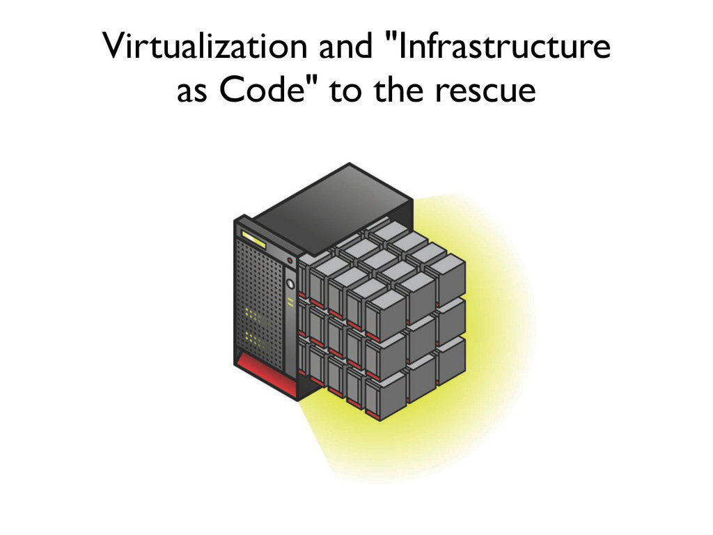 "Virtualization and ""Infrastructure as Code"" to ..."