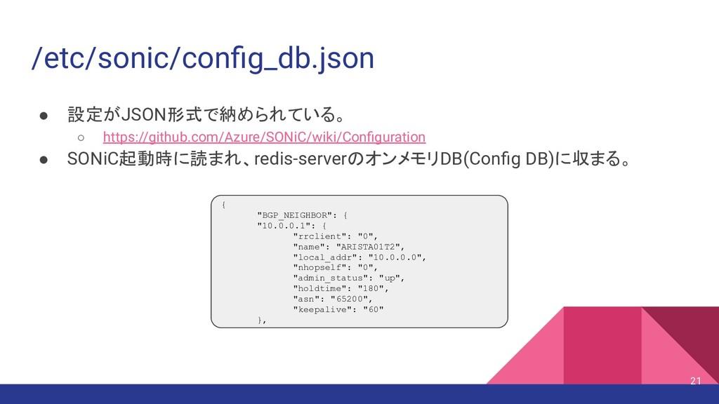 /etc/sonic/config_db.json ● 設定がJSON形式で納められている。 ○...