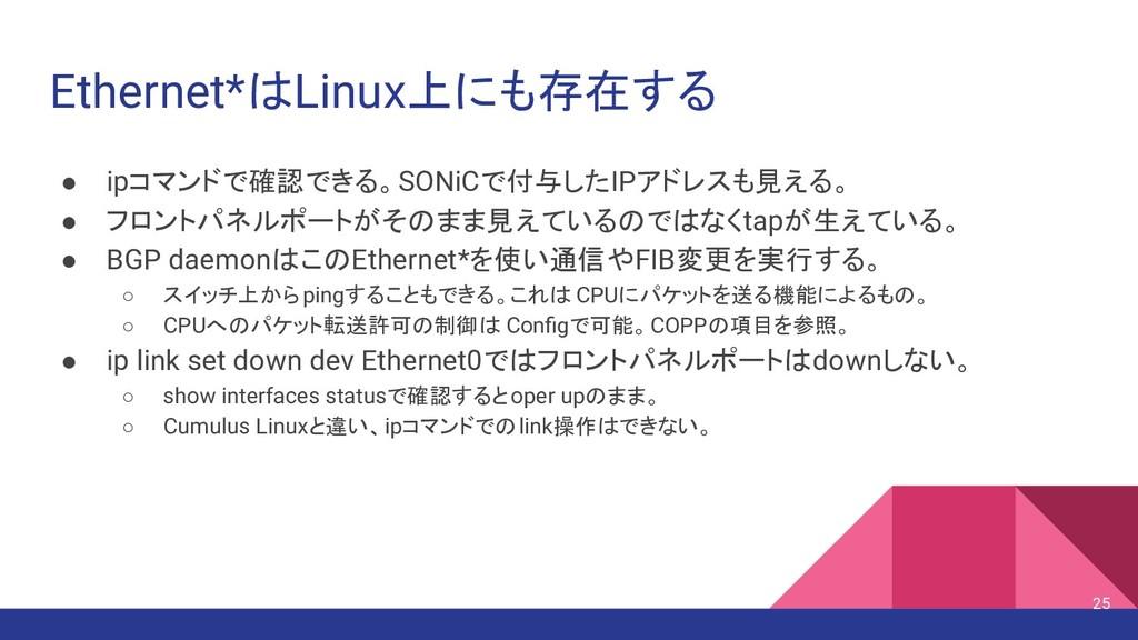 Ethernet*はLinux上にも存在する ● ipコマンドで確認できる。SONiCで付与し...