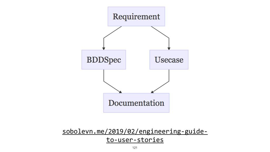 sobolevn.me/2019/02/engineering-guide- to-user-...
