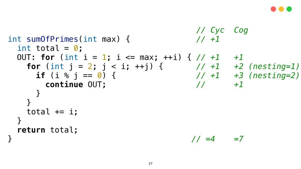 // Cyc Cog int sumOfPrimes(int max) { // +1 int...