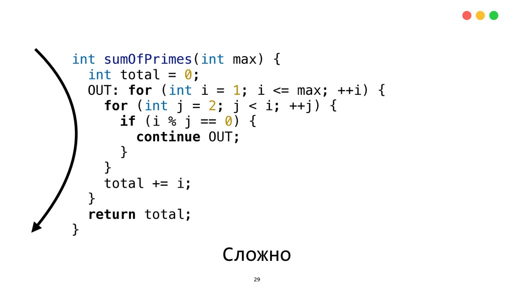 int sumOfPrimes(int max) { int total = 0; OUT: ...