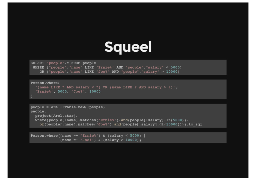 """Squeel SELECT """"people"""".* FROM people WHERE (""""pe..."""