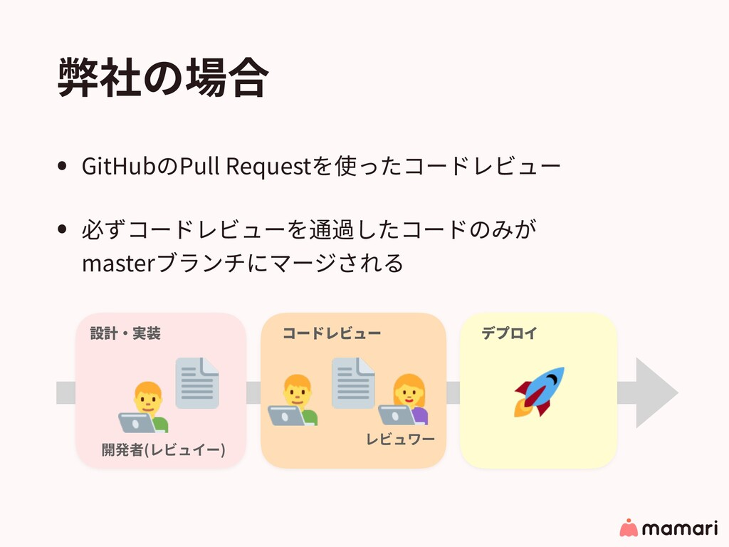 • GitHubのPull Requestを使ったコードレビュー • 必ずコードレビューを通過...
