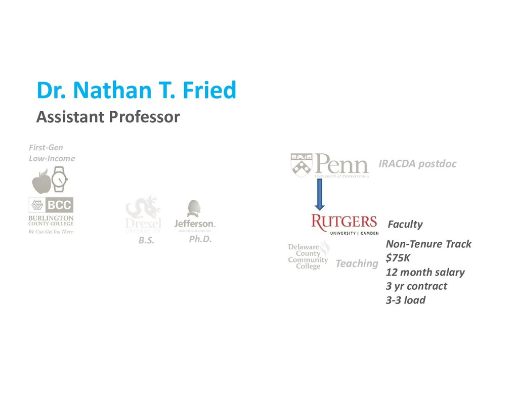 Dr. Nathan T. Fried Assistant Professor B.S. Ph...