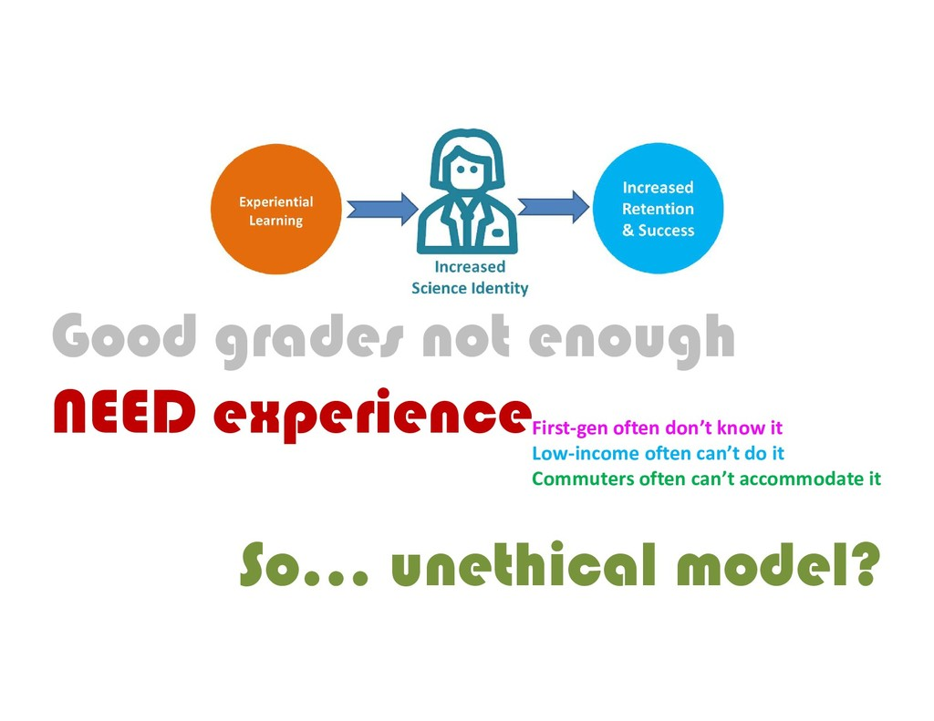 Good grades not enough NEED experience So… unet...