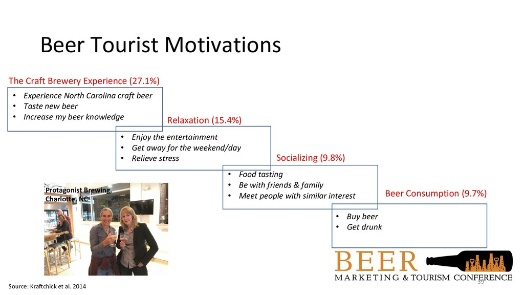 Beer Tourist Motivations • Experience North Car...