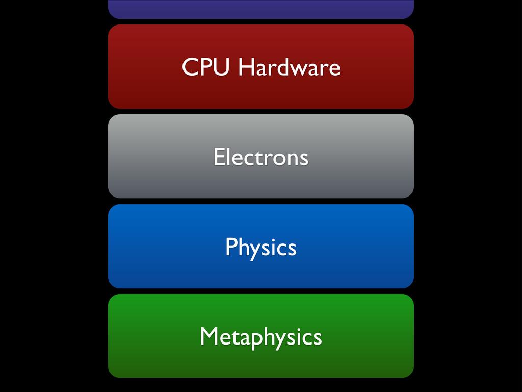 CPU Hardware Electrons Physics Metaphysics