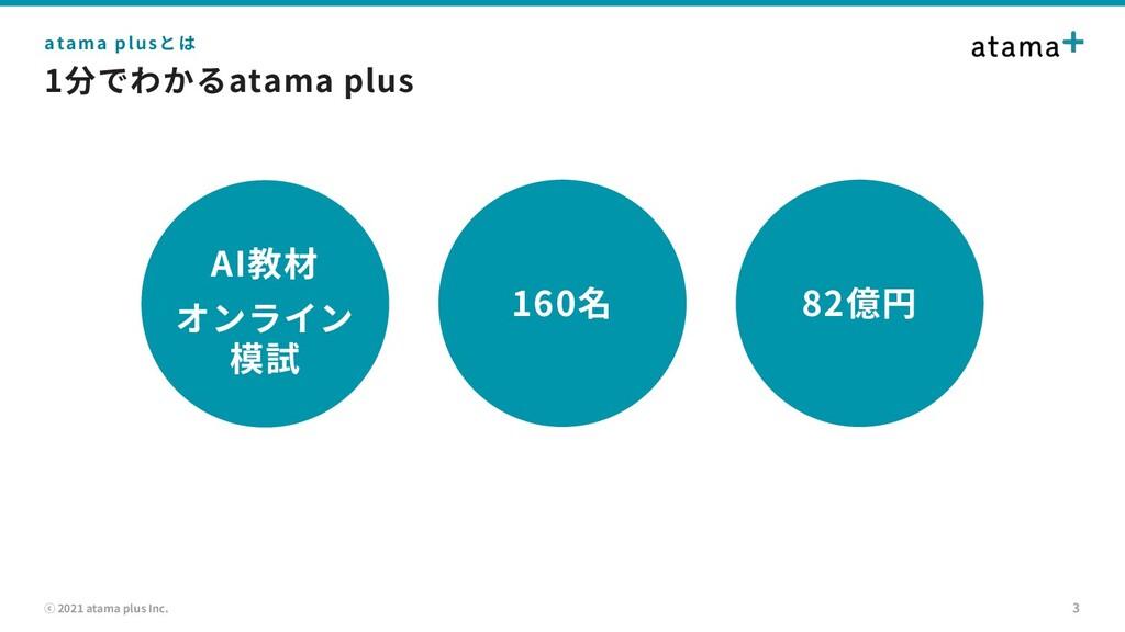 ⓒ 2021 atama plus Inc. 1分でわかるatama plus 3 atama...