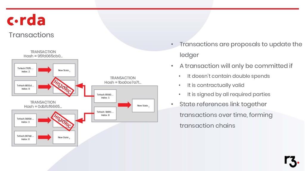Transactions TxHash:f70f5… Index: 2 TRANSACTION...