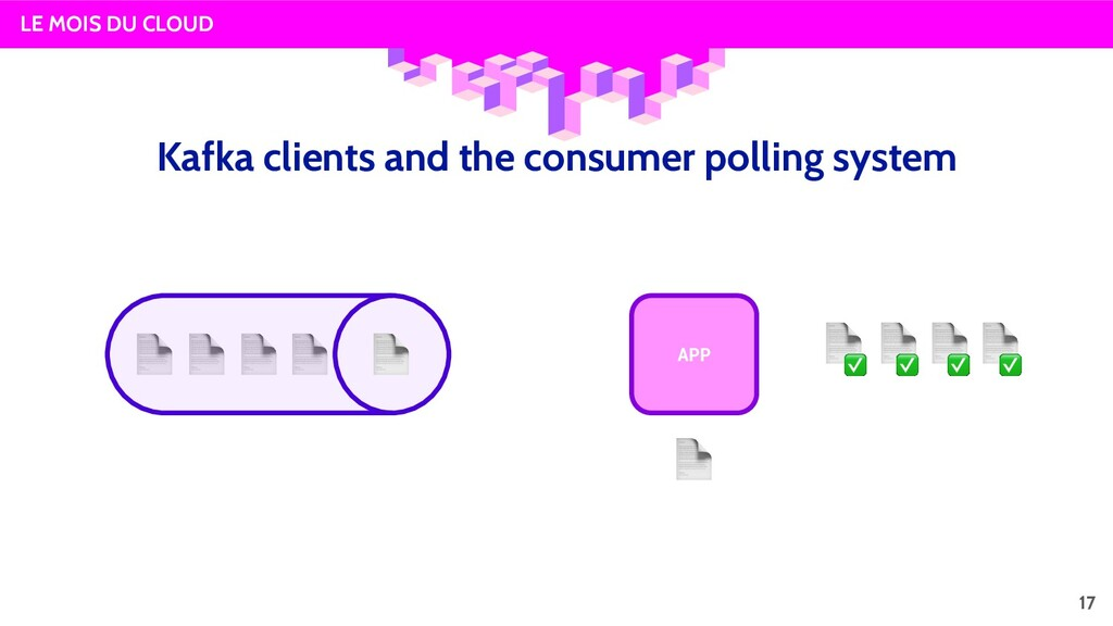 LE MOIS DU CLOUD APP 17 Kafka clients and the c...