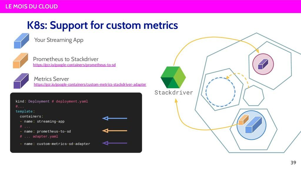 LE MOIS DU CLOUD K8s: Support for custom metric...