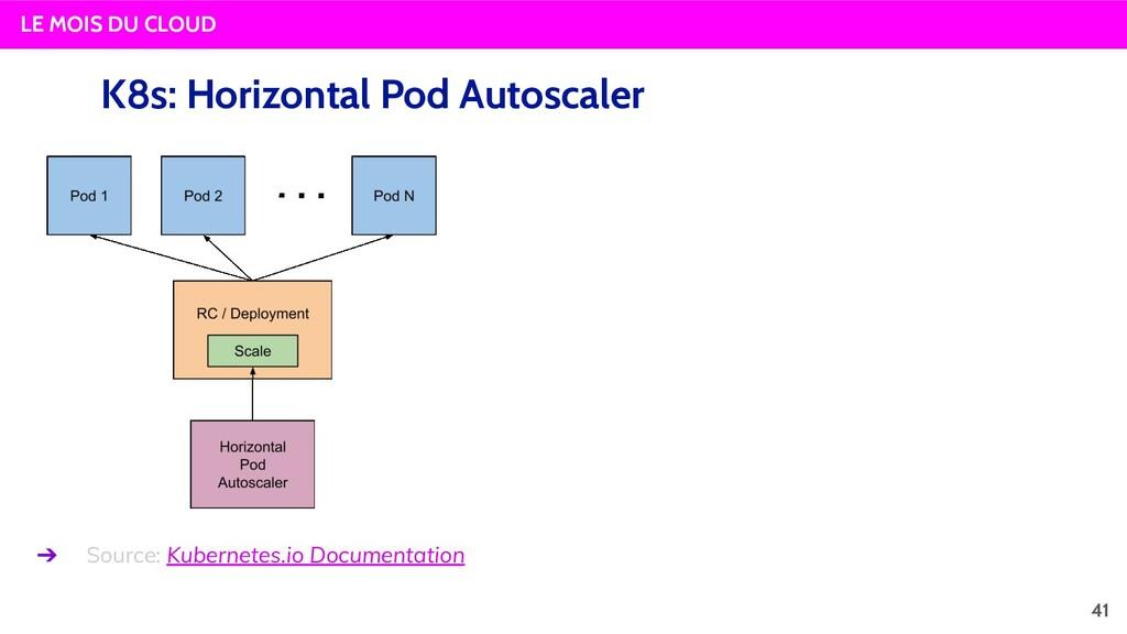 LE MOIS DU CLOUD K8s: Horizontal Pod Autoscaler...