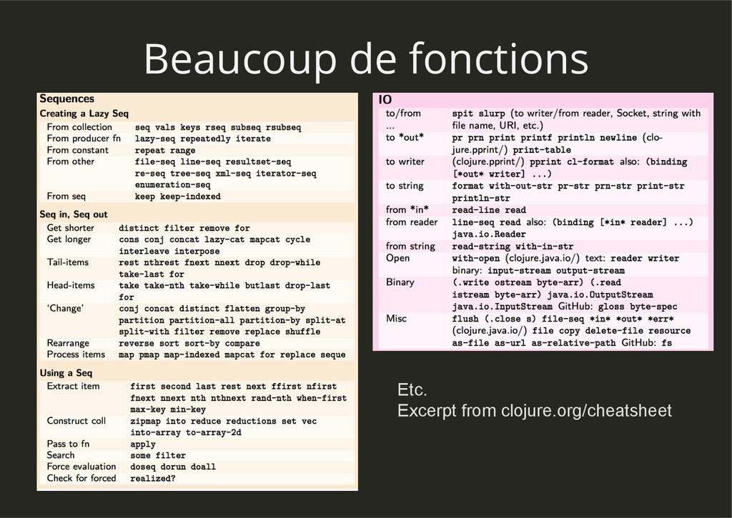 Beaucoup de fonctions Etc. Excerpt from clojure...
