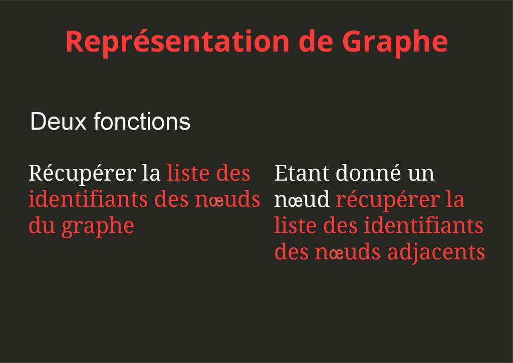 Représentation de Graphe Etant donné un nœud ré...