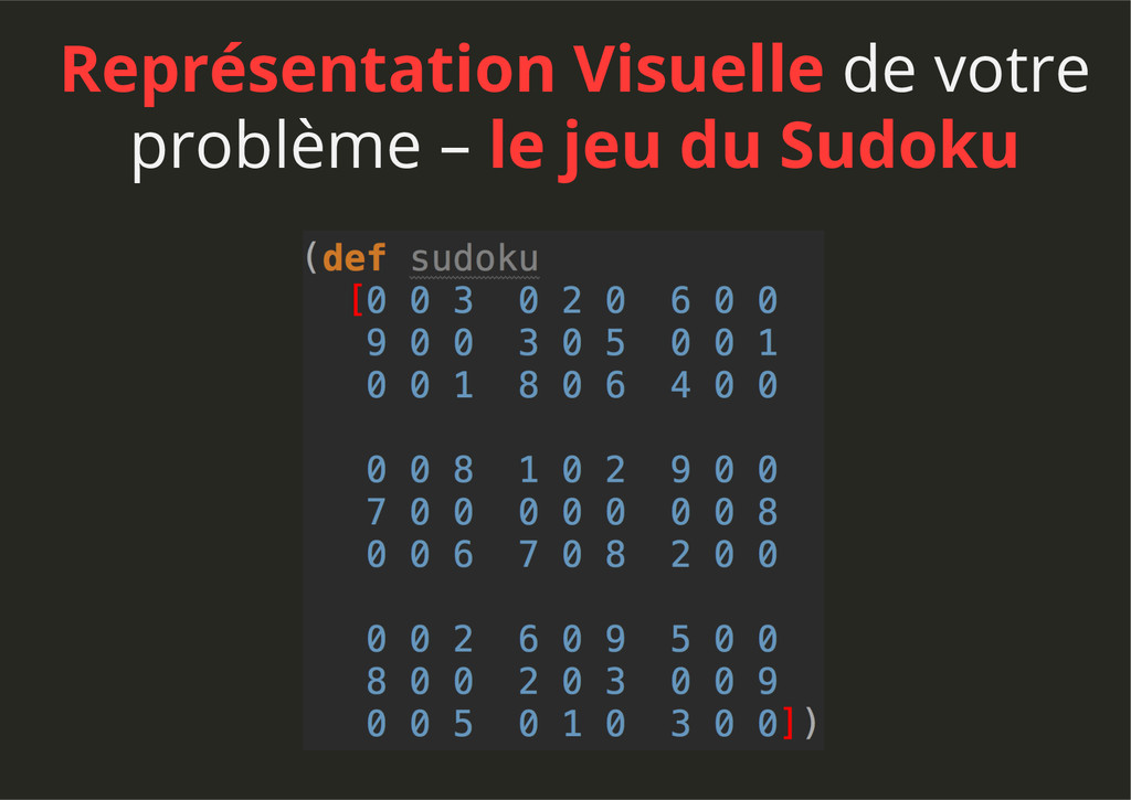 Représentation Visuelle de votre problème – le ...