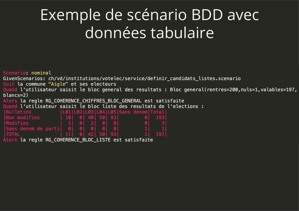 Exemple de scénario BDD avec données tabulaire