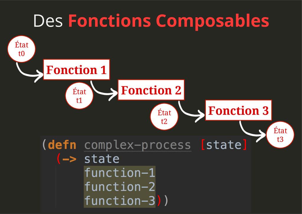 Des Fonctions Composables Fonction 1 Fonction 2...