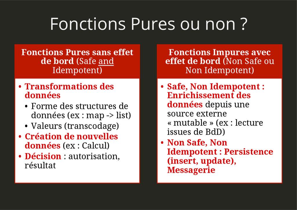 Fonctions Pures ou non ? Fonctions Pures sans e...