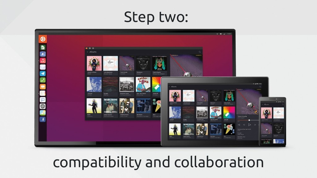 compatibility and collaboration Step two: