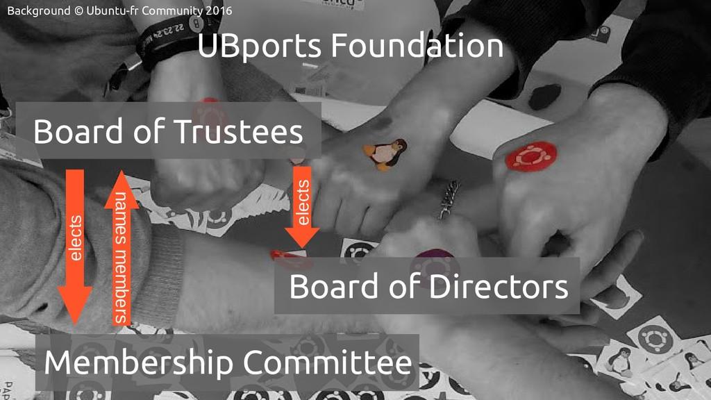 UBports Foundation Background © Ubuntu-fr Commu...