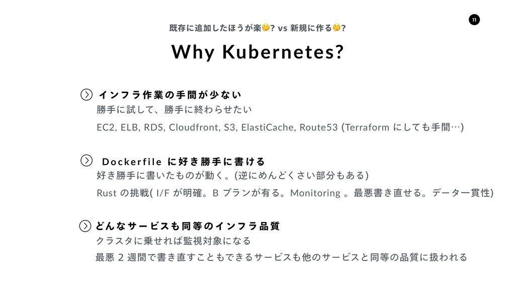 Why Kubernetes? طଘʹՃͨ͠΄͏ָ͕ WT৽نʹ࡞Δ উखʹࢼͯ͠ɺউख...